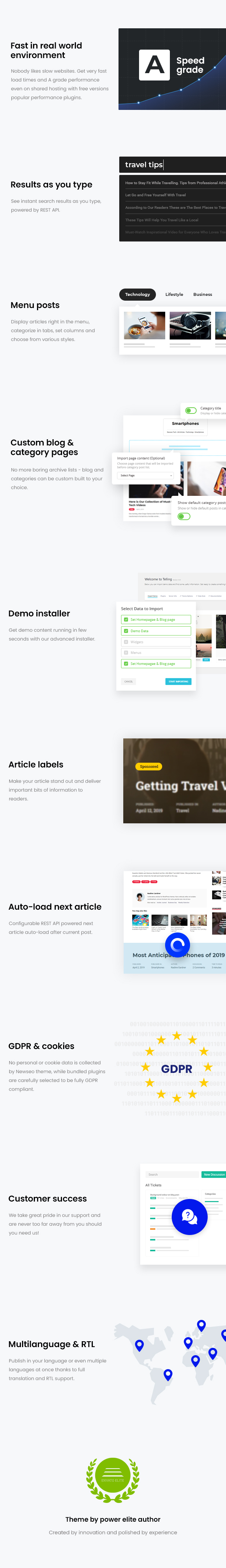 Telling – Multi-Concept News and Publishing Theme - 5